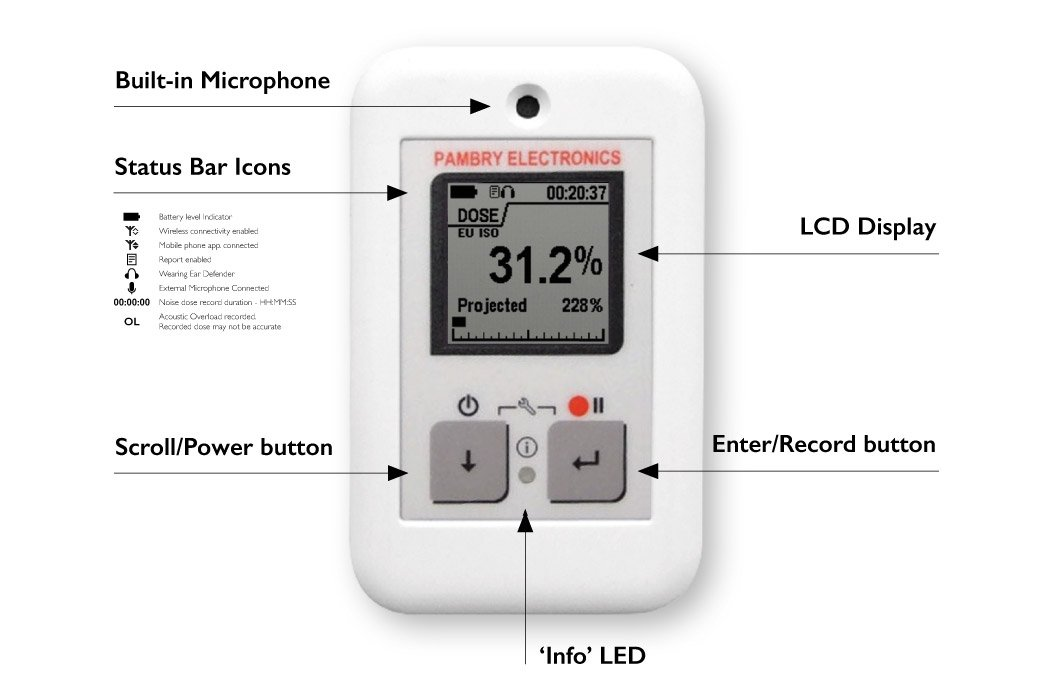 Listen Ear™ - Personal Noise Dose Meter Display